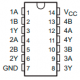 SN7400 - Cuádruple Puerta NAND de 2 entradas TTL